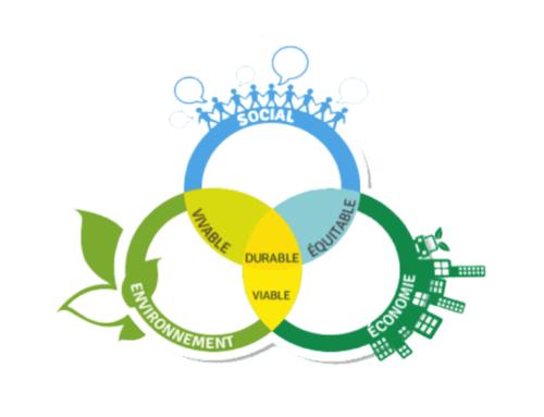 Le développement durable : qu'est-ce que c'est ?
